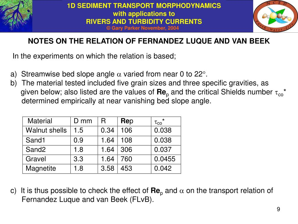 NOTES ON THE RELATION OF FERNANDEZ LUQUE AND VAN BEEK