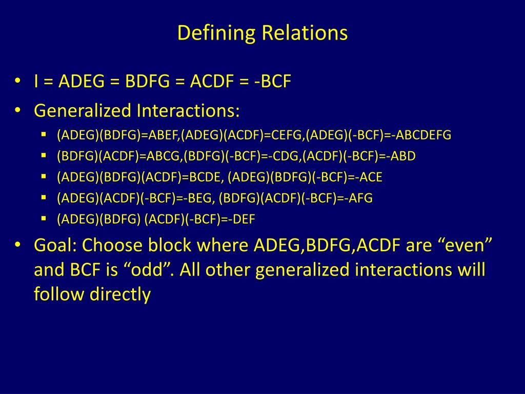 Defining Relations