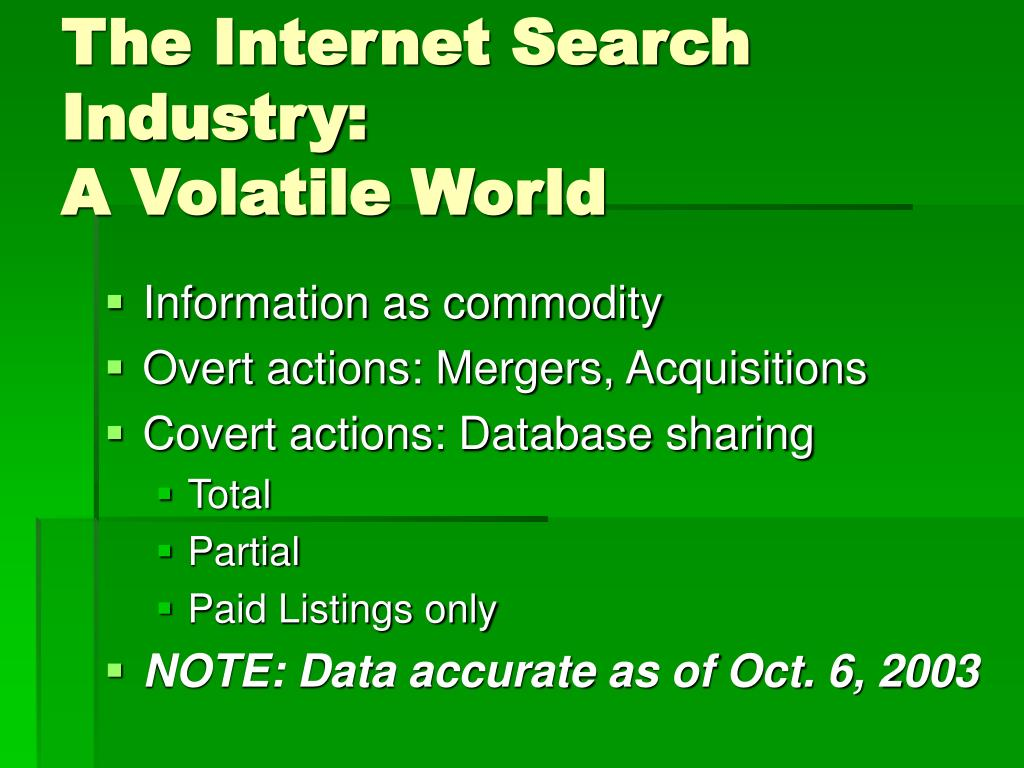 The Internet Search Industry: