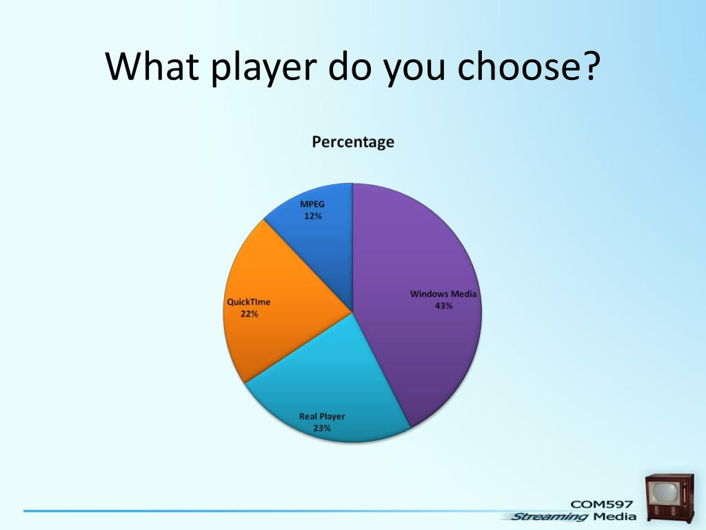 What player do you choose?