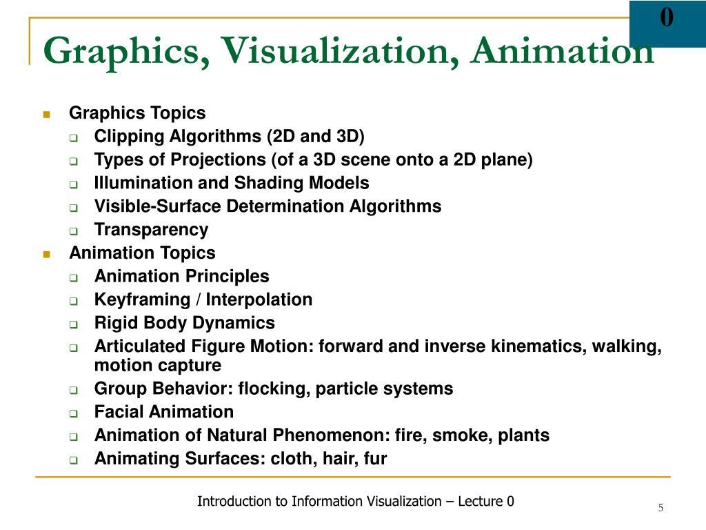 Graphics, Visualization, Animation