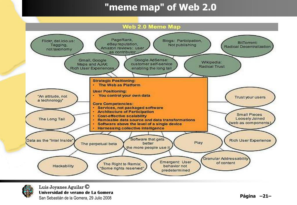 """meme map"" of Web 2.0"