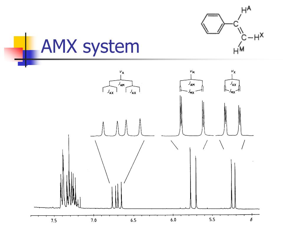 AMX system