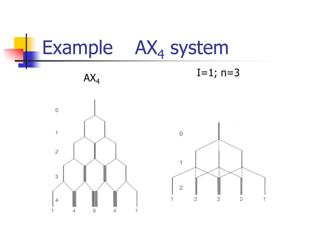 ExampleAX