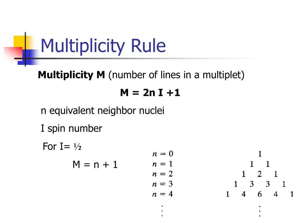 Multiplicity Rule