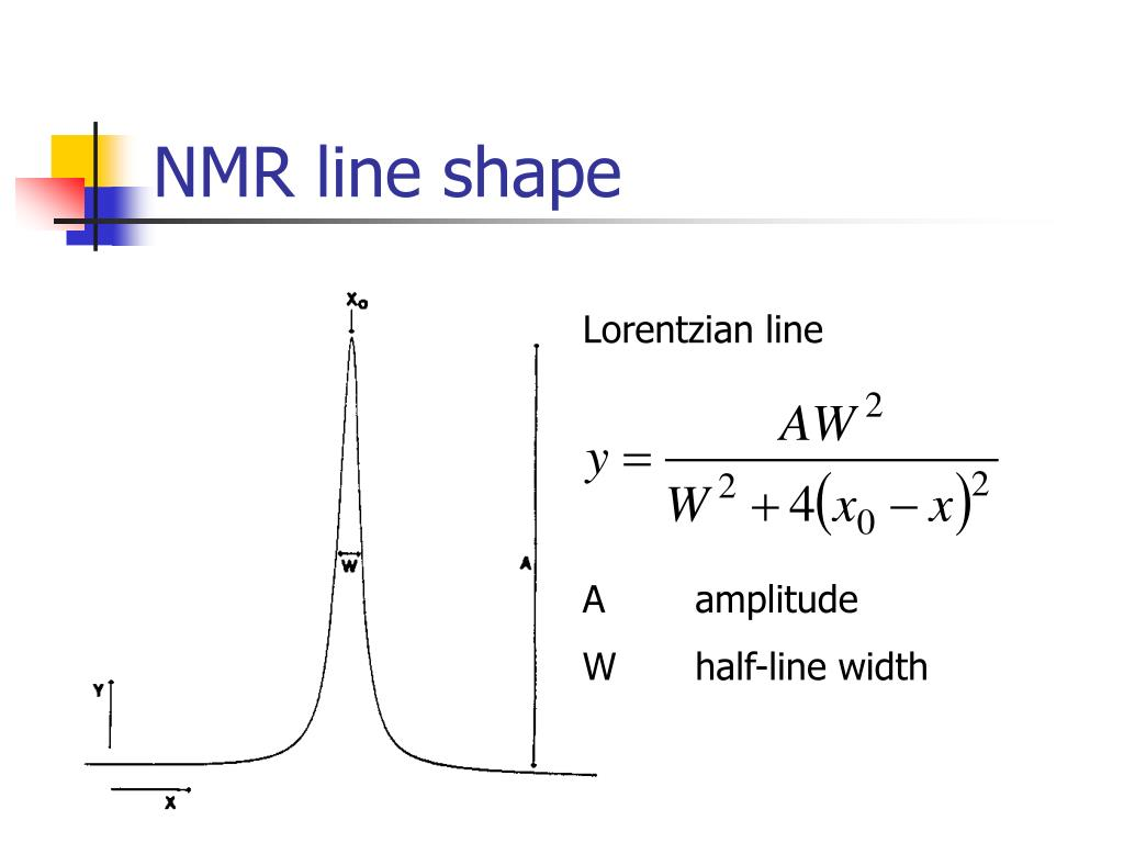 NMR line shape