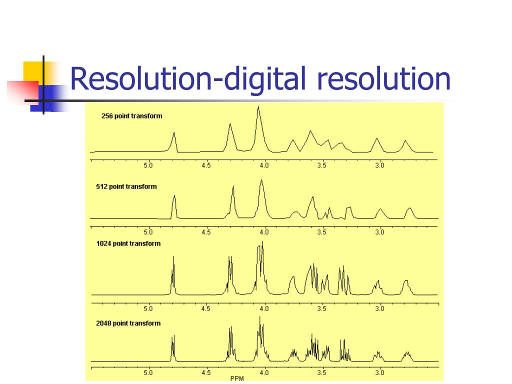 Resolution-digital resolution