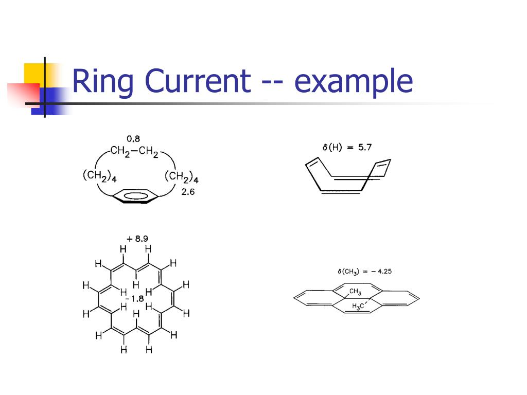 Ring Current -- example