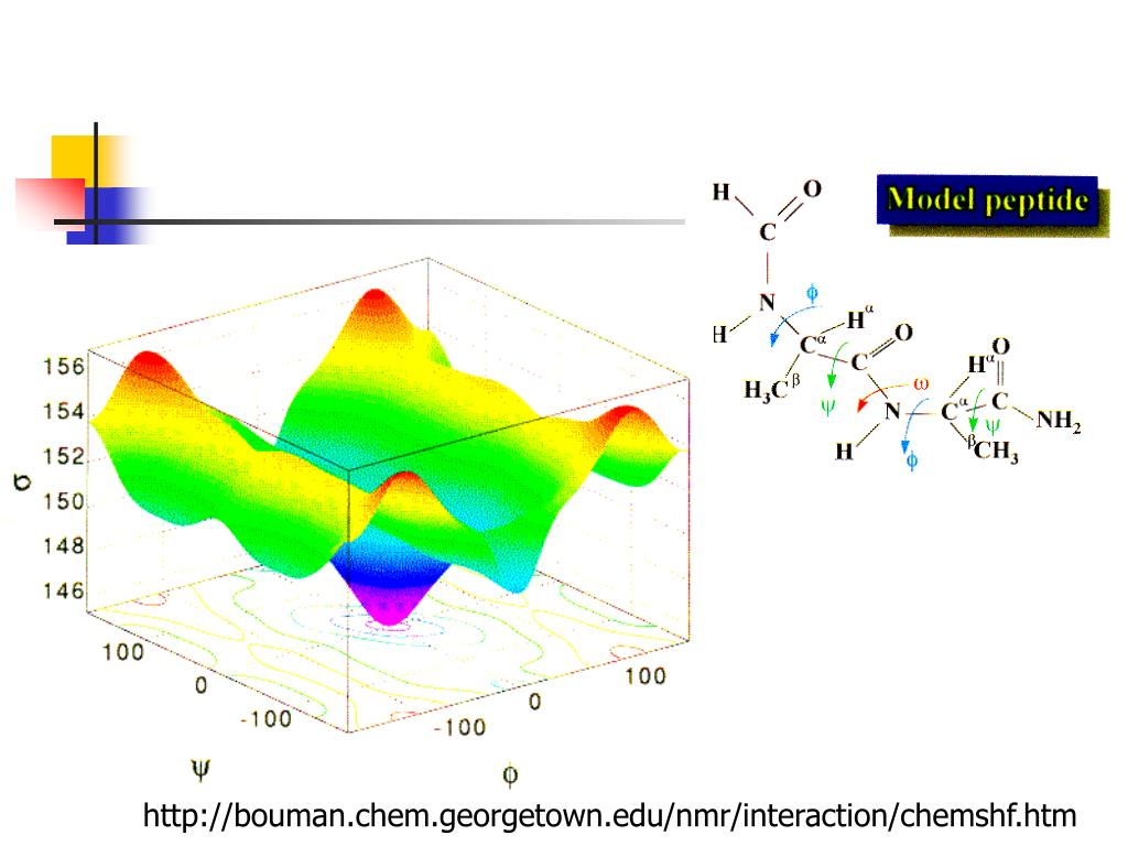 http://bouman.chem.georgetown.edu/nmr/interaction/chemshf.htm