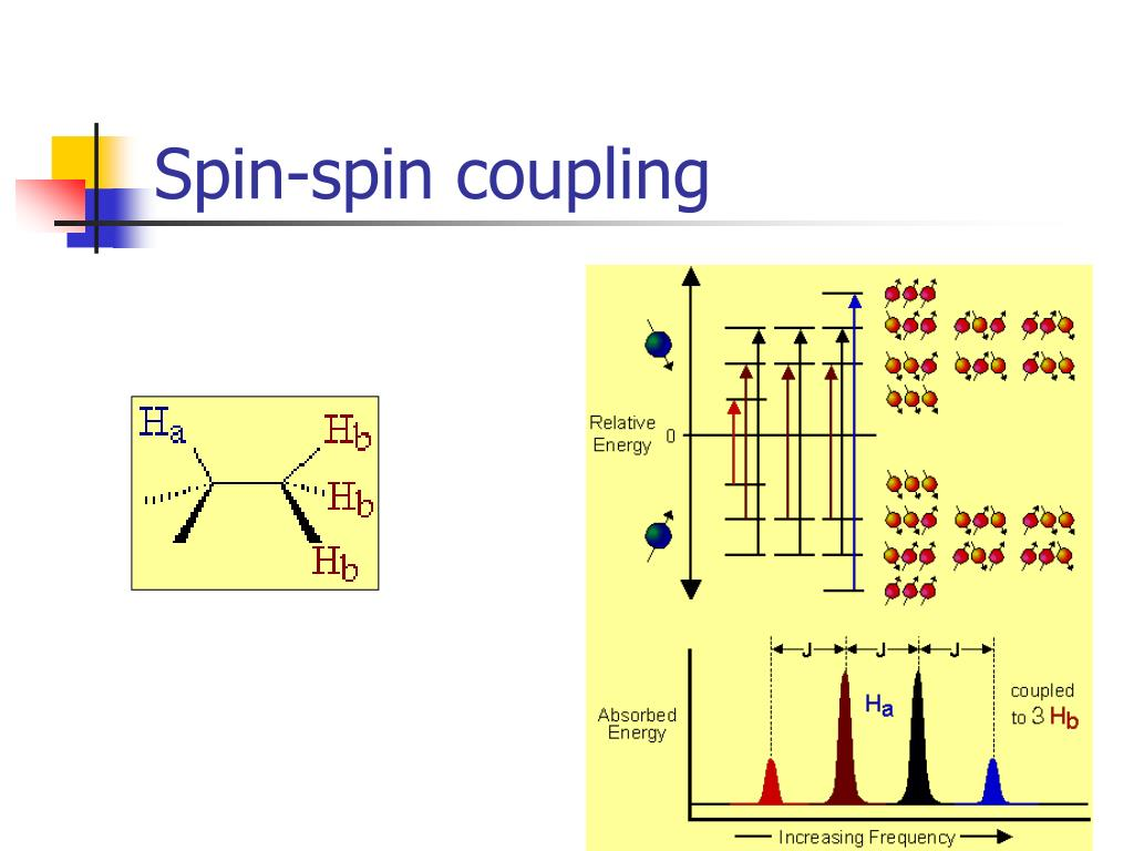 Spin-spin coupling