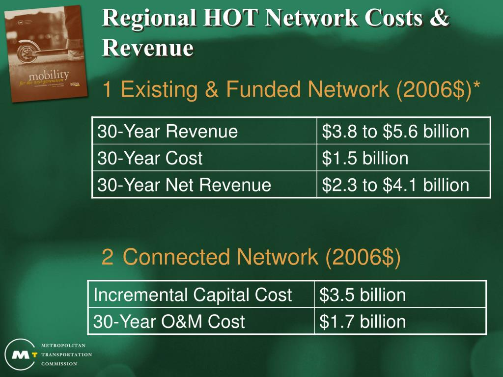 Regional HOT Network Costs & Revenue