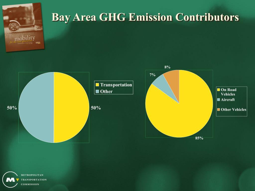 Bay Area GHG Emission Contributors