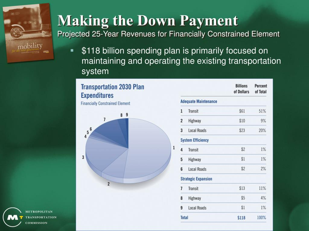 Making the Down Payment