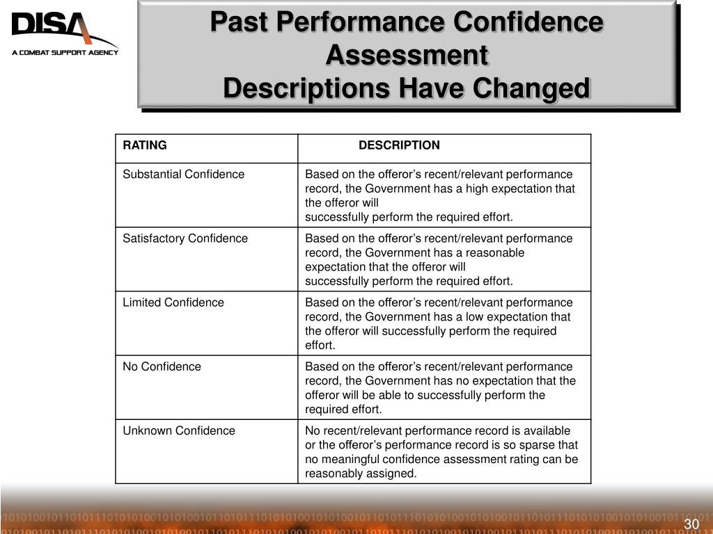 Past Performance Confidence Assessment