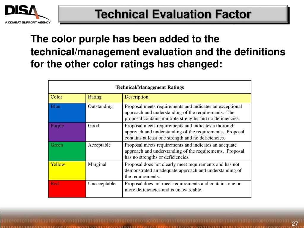 Technical Evaluation Factor