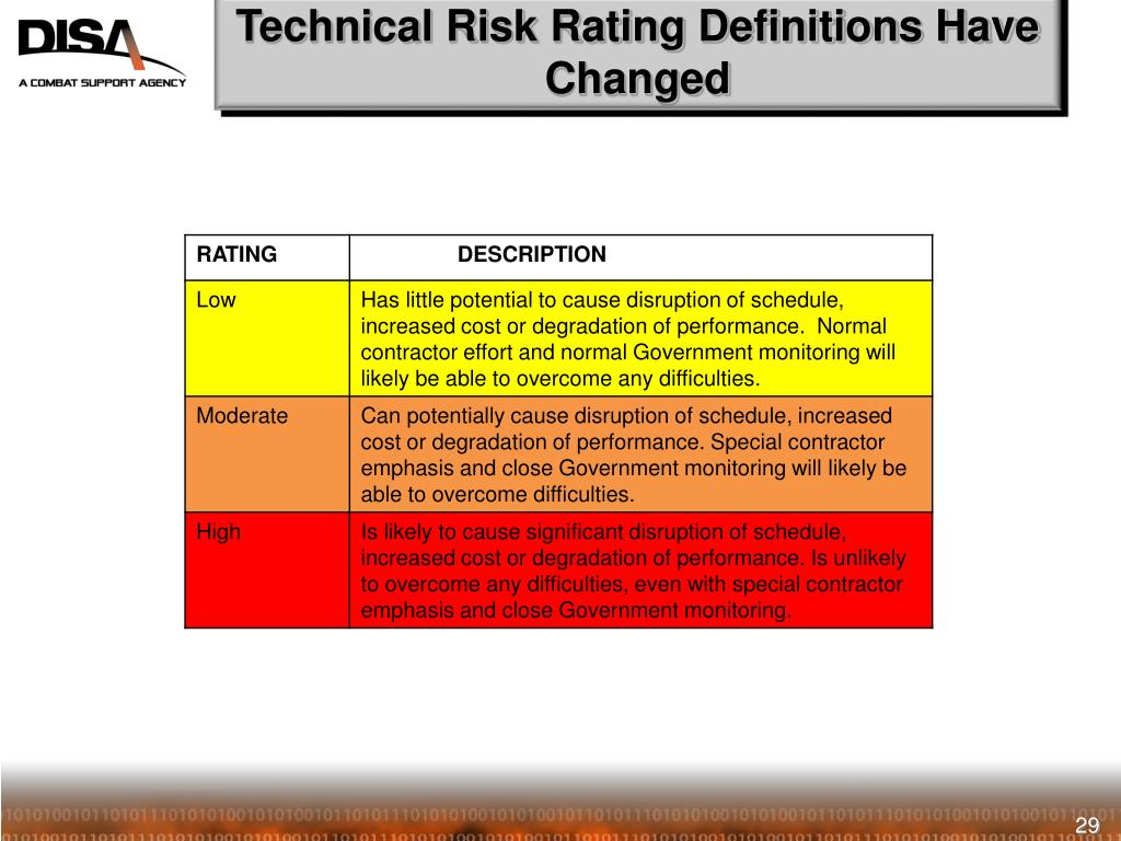 Technical Risk Rating Definitions Have Changed