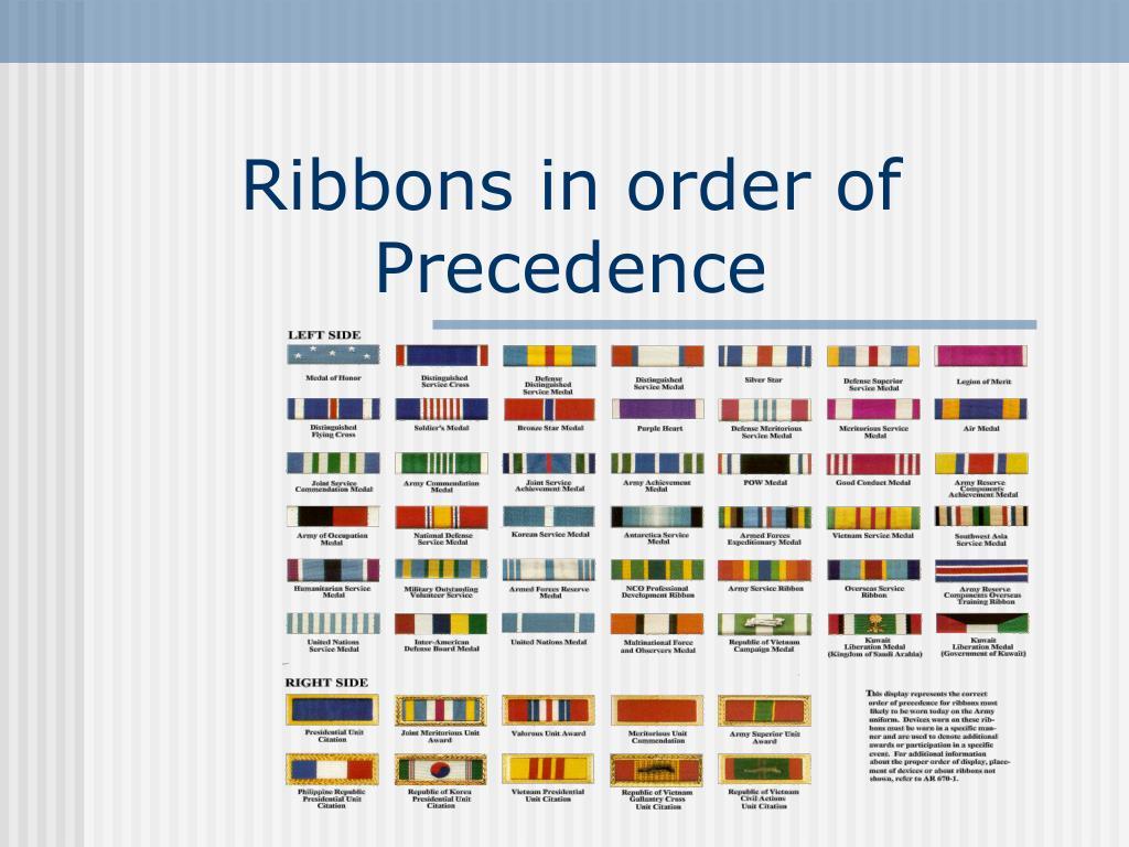 Ribbons in order of Precedence