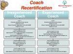 coach recertification