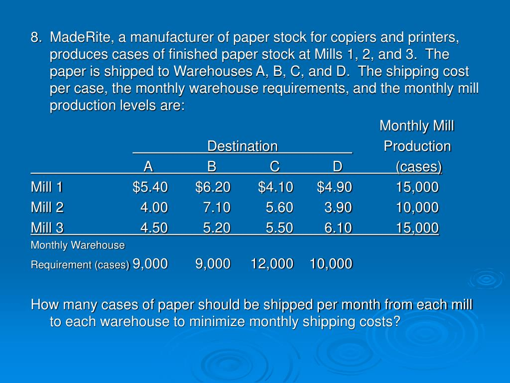 8.	MadeRite, a manufacturer of paper stock for copiers and printers, produces cases of finished paper stock at Mills 1, 2, and 3.  The paper is shipped to Warehouses A, B, C, and D.  The shipping cost per case, the monthly warehouse requirements, and the monthly mill production levels are: