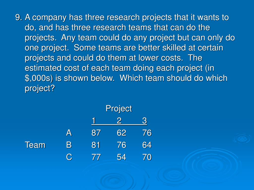 9.	A company has three research projects that it wants to do, and has three research teams that can do the projects.  Any team could do any project but can only do one project.  Some teams are better skilled at certain projects and could do them at lower costs.  The estimated cost of each team doing each project (in $,000s) is shown below.  Which team should do which project?