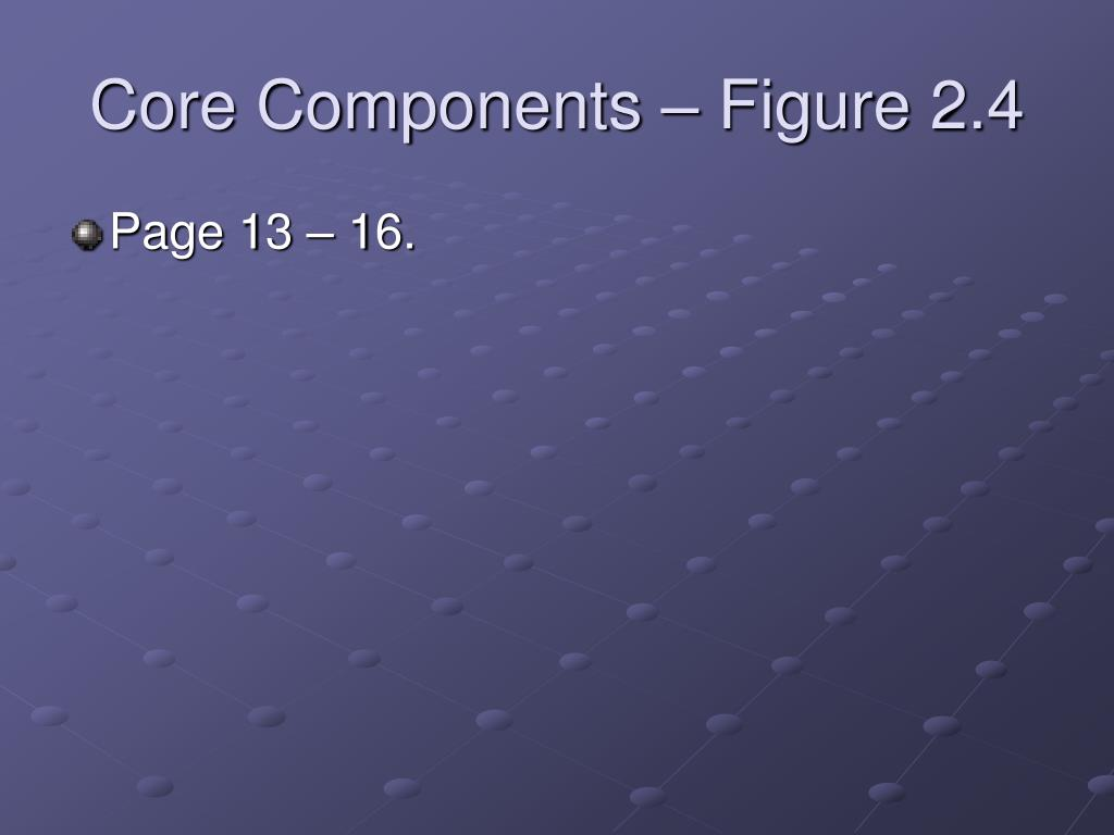 Core Components – Figure 2.4