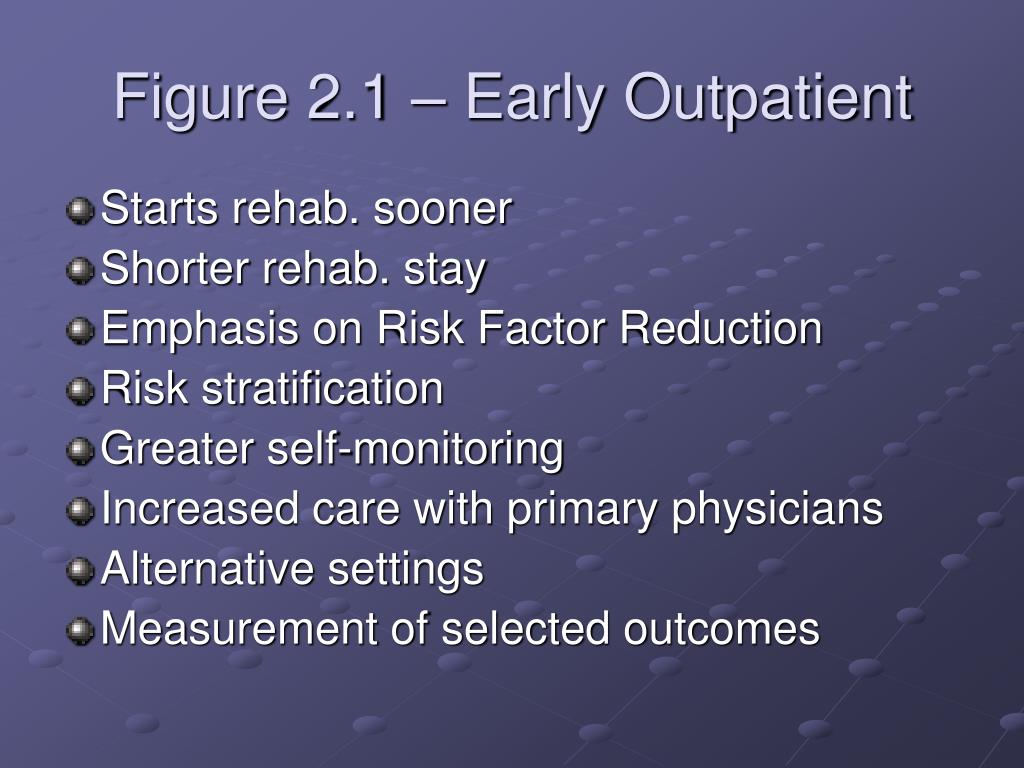 Figure 2.1 – Early Outpatient