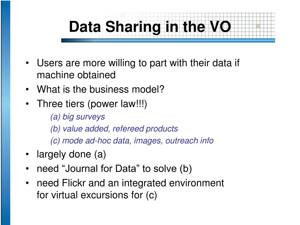 Data Sharing in the VO