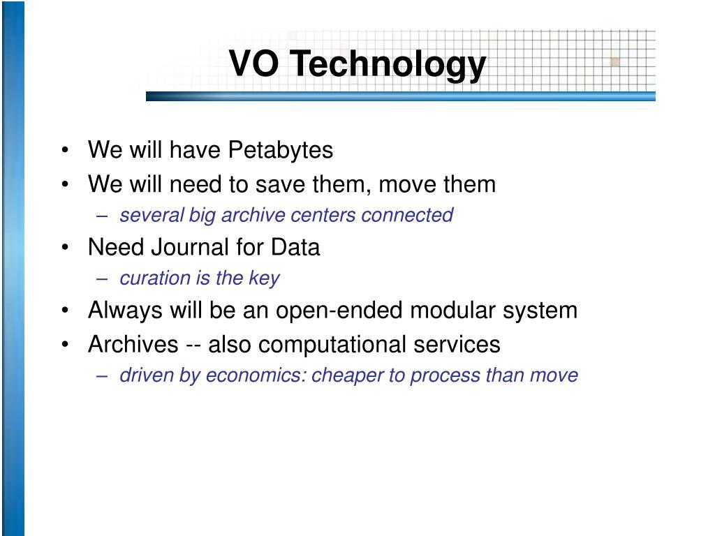 VO Technology