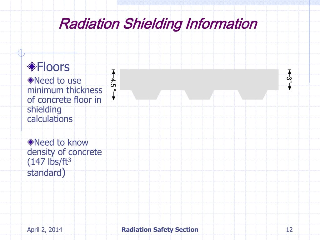 Radiation Shielding Information