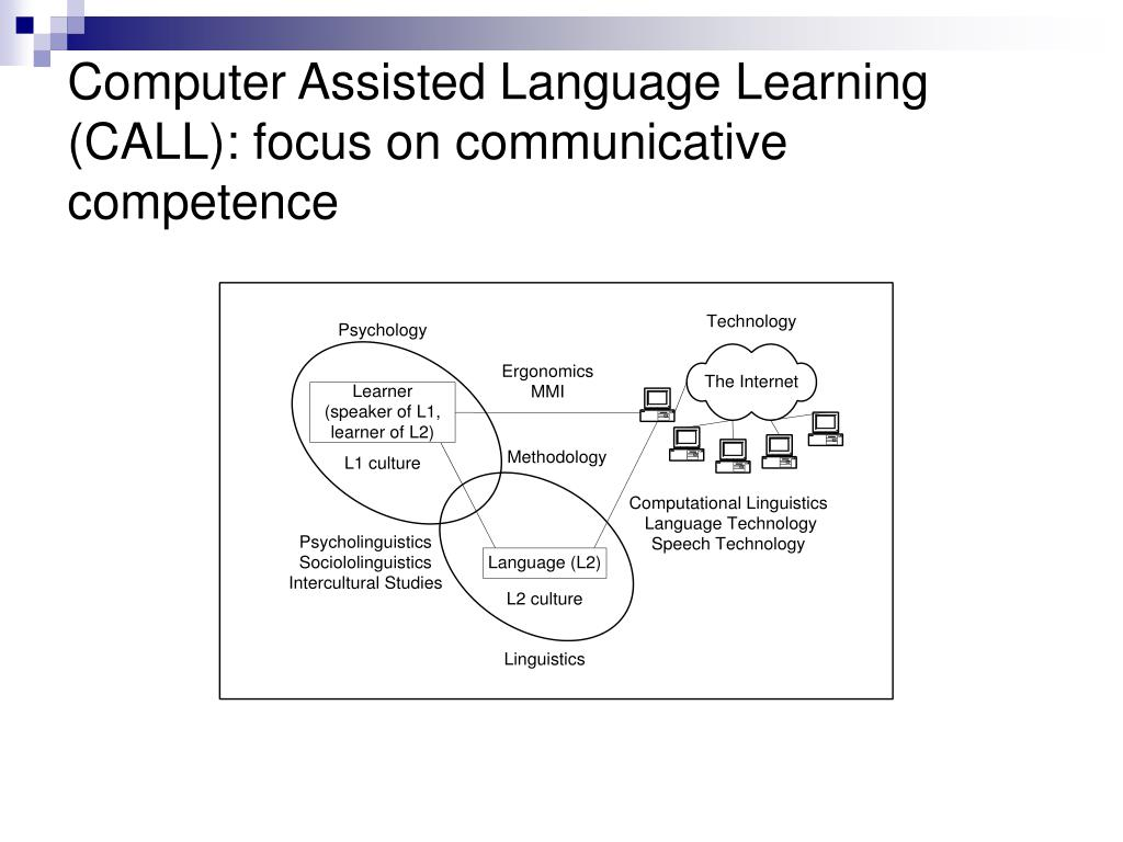 Computer Assisted Language Learning (CALL): focus on communicative competence