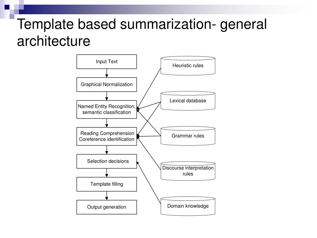 Template based summarization- general architecture