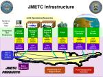 jmetc infrastructure