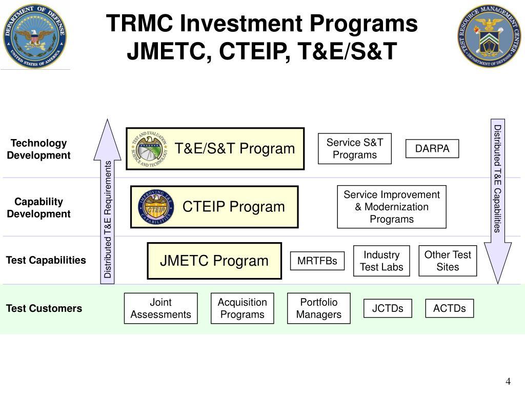 CTEIP Program