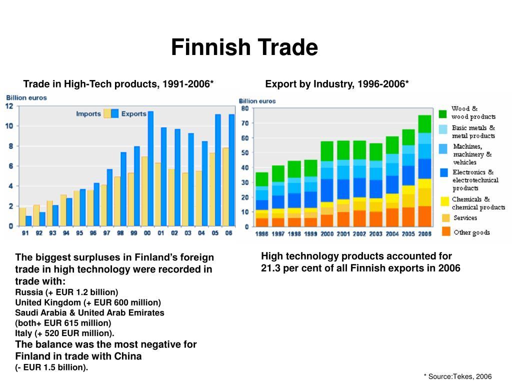 Finnish Trade
