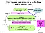 planning and implementing of technology and innovation policy