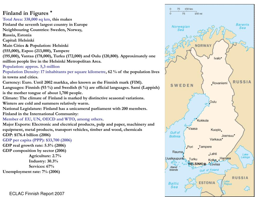 Finland in Figures