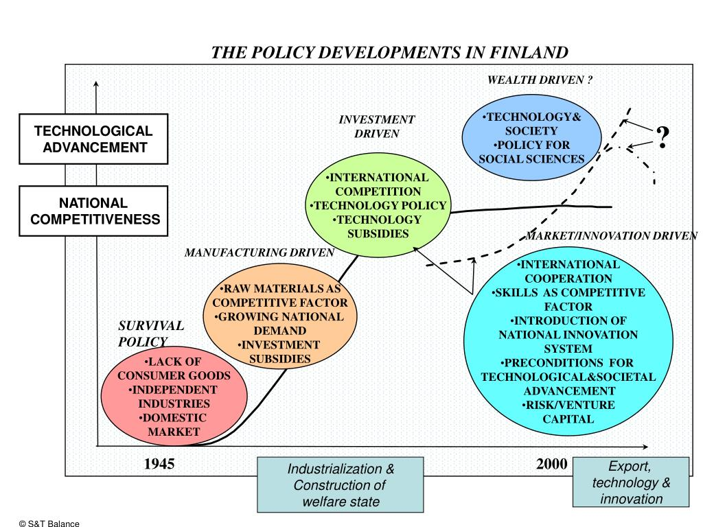 THE POLICY DEVELOPMENTS IN FINLAND