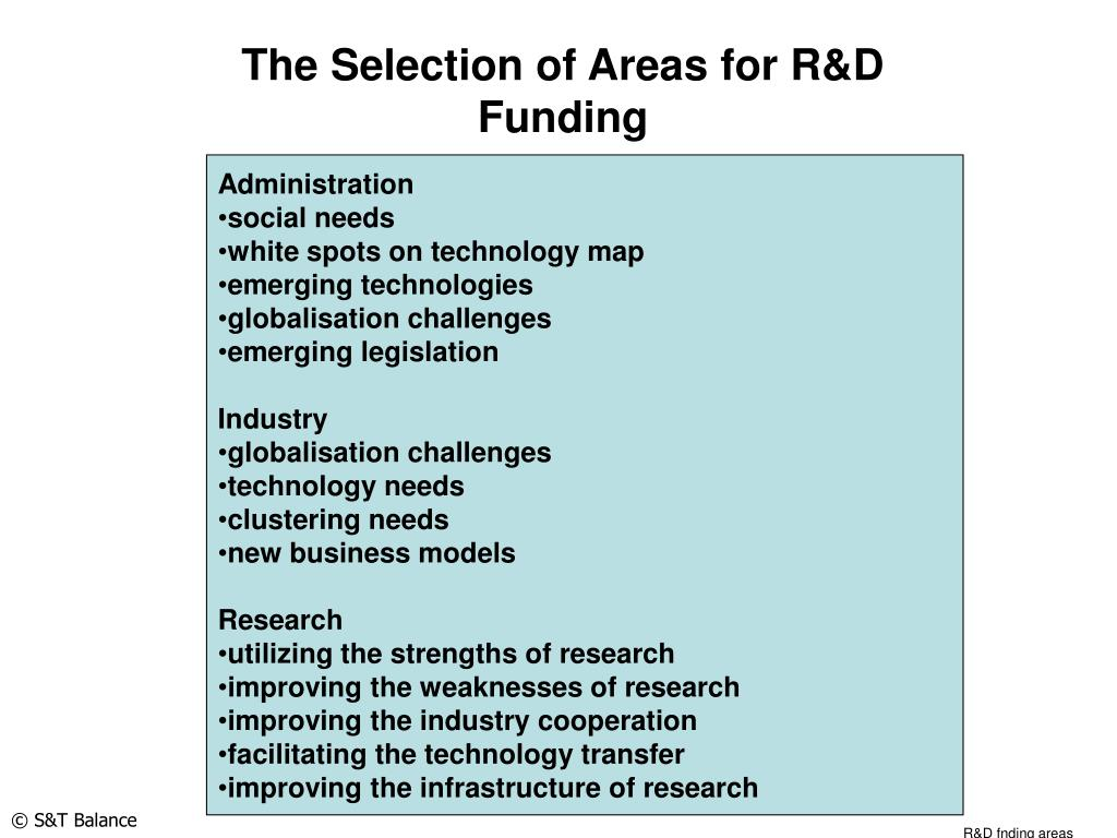 The Selection of Areas for R&D                                                                     Funding