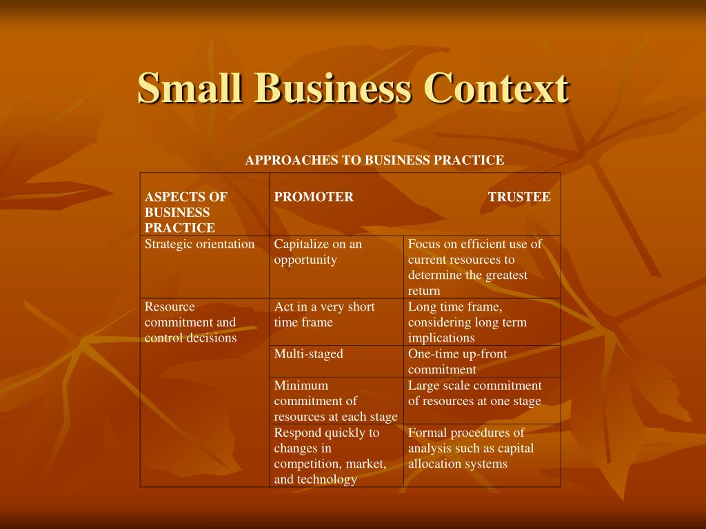 Small Business Context