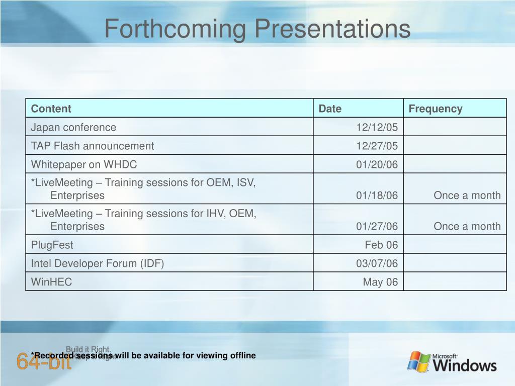 Forthcoming Presentations