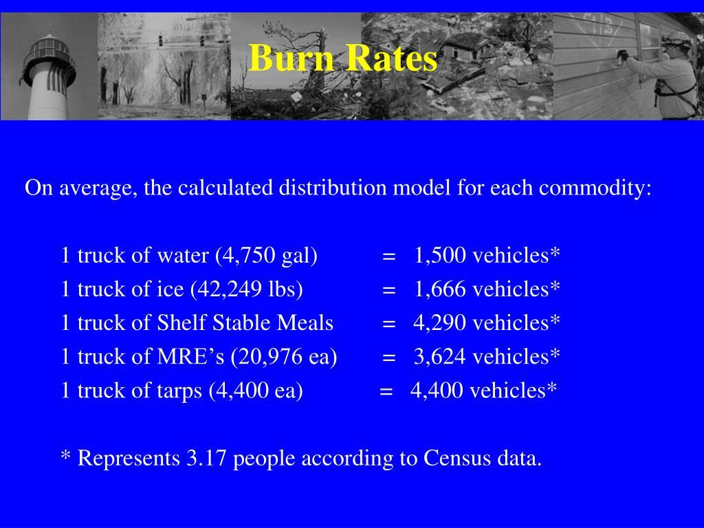 Burn Rates