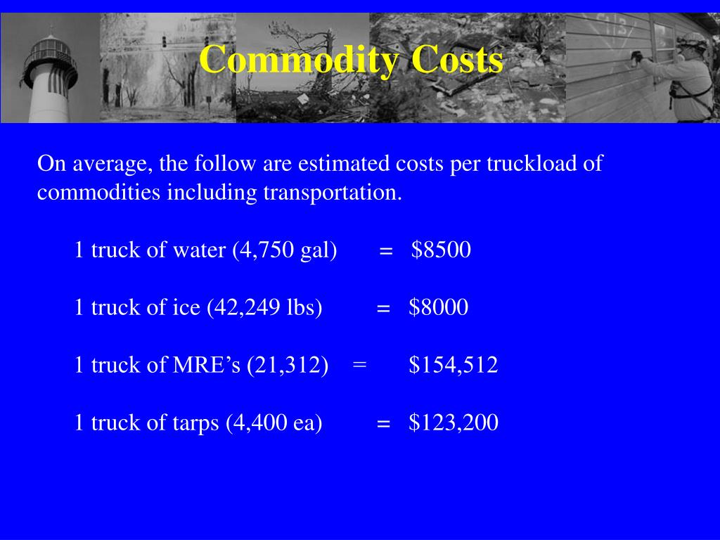 Commodity Costs