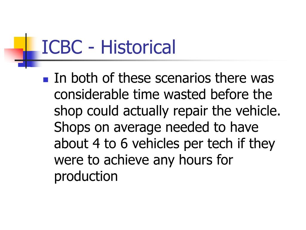ICBC - Historical