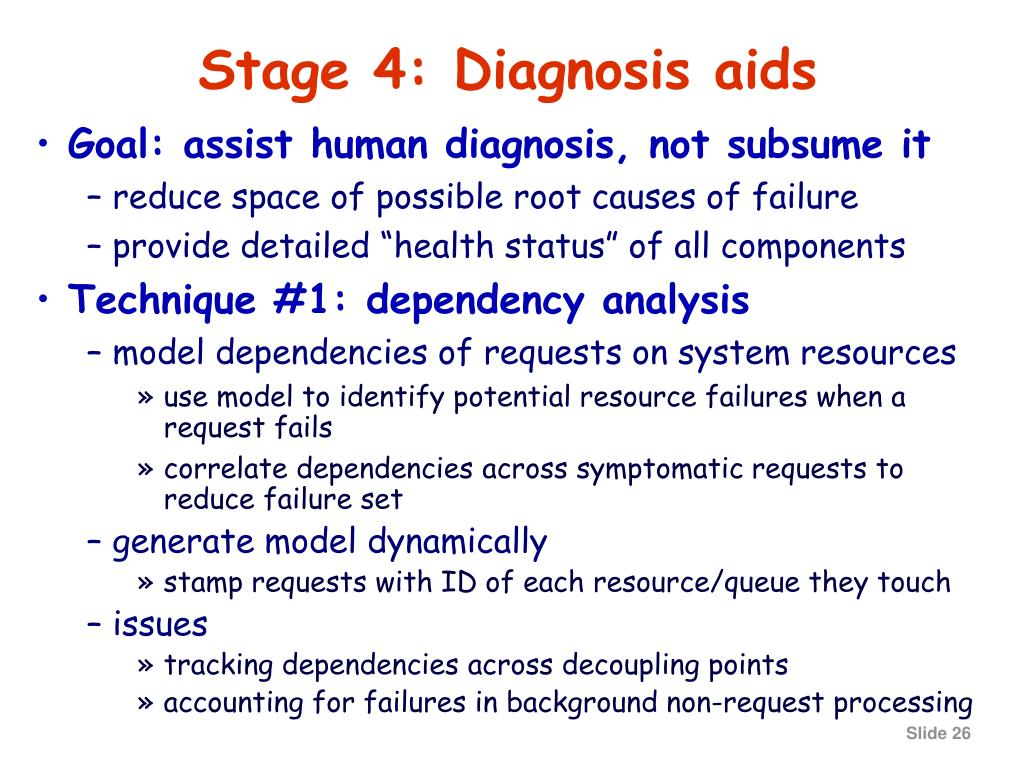 Stage 4: Diagnosis aids