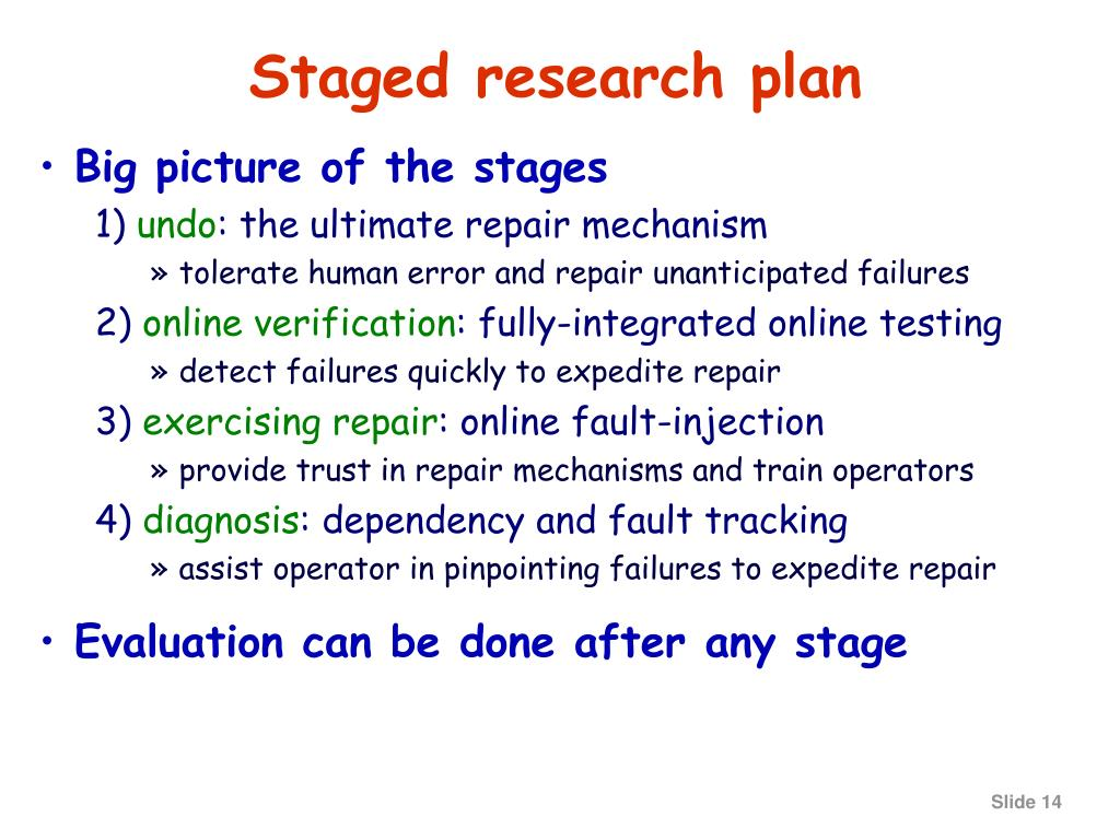 Staged research plan