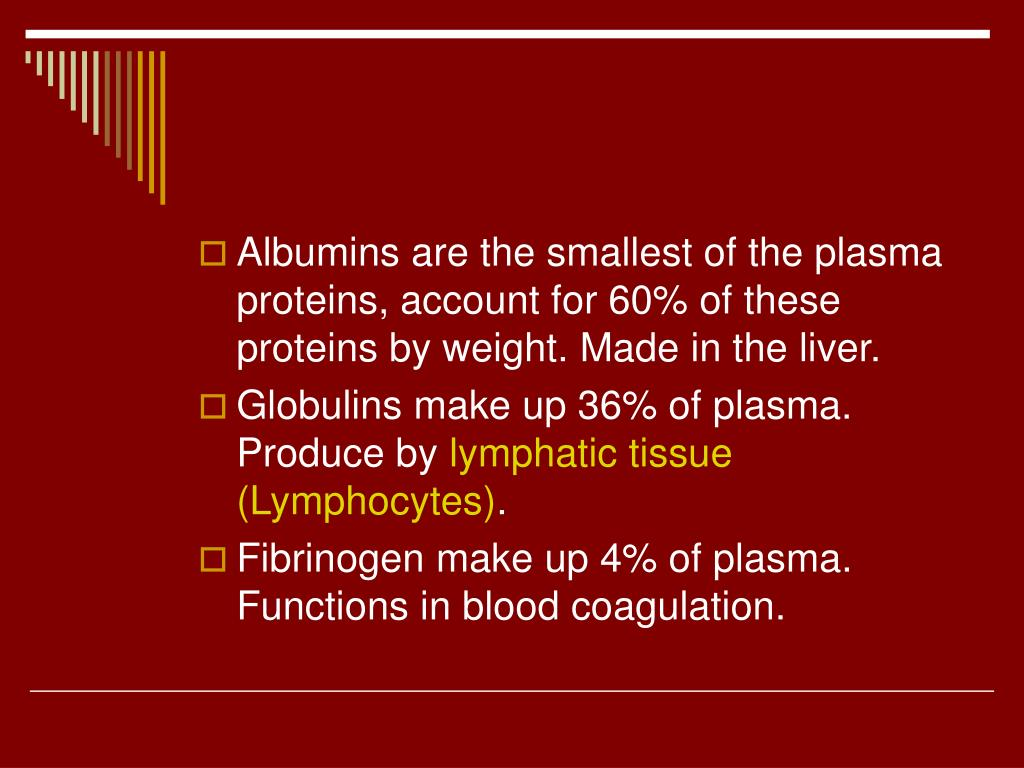 Albumins are the smallest of the plasma proteins, account for 60% of these proteins by weight. Made in the liver.