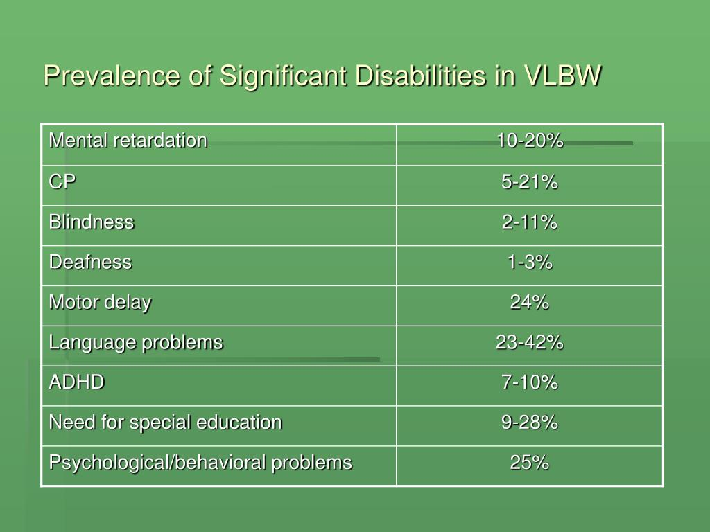 Prevalence of Significant Disabilities in VLBW