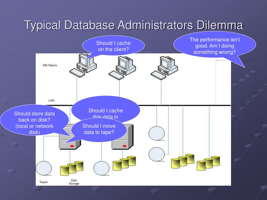 Typical Database Administrators Dilemma