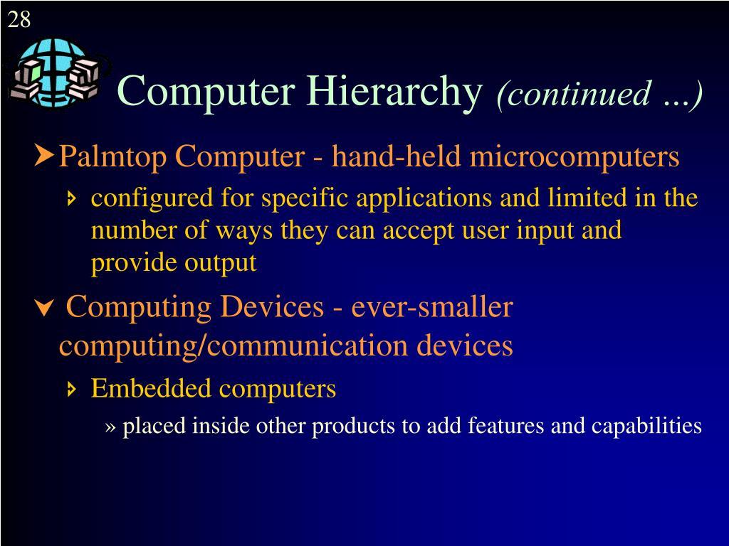 Computer Hierarchy
