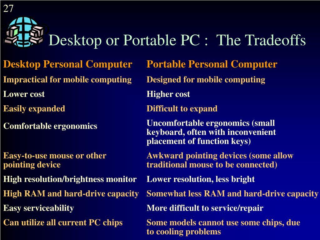 Desktop Personal Computer